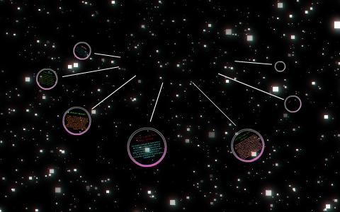 Stjernetegn hvilket Stjernetegn