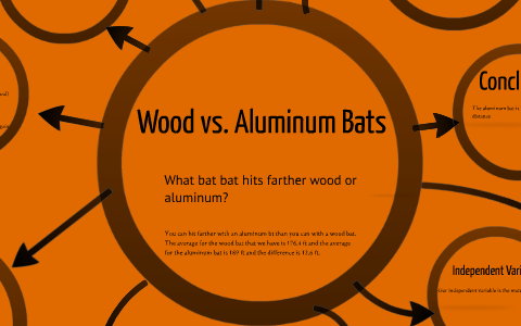 which bat is better wood or aluminum