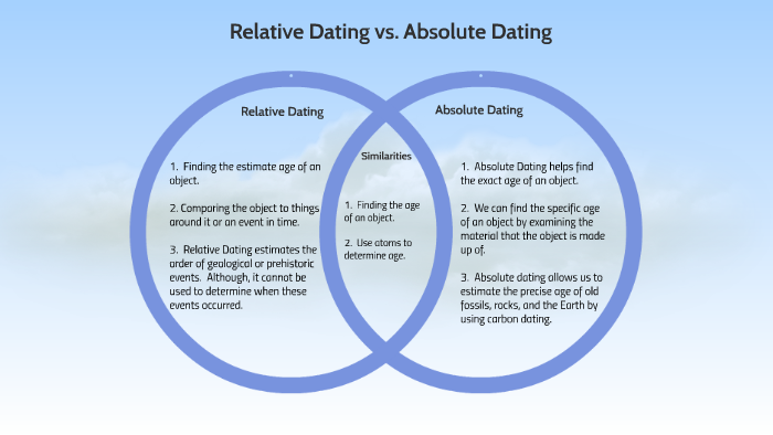 35 rules of dating