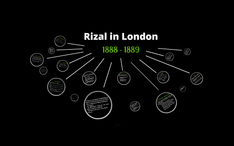 rizal in america 1888 summary