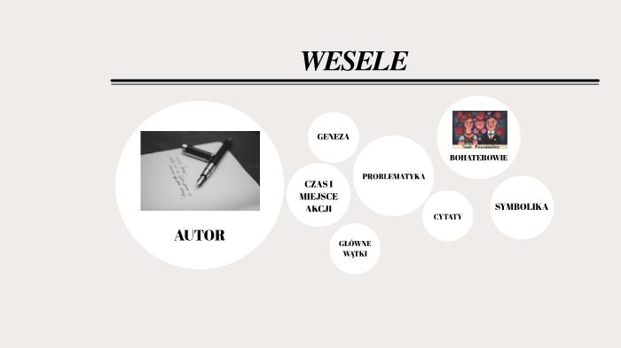 Wesele By Gabrysia Sienkiewicz On Prezi Next