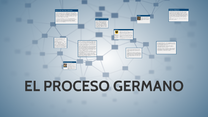 EL PROCESO GERMANO by Jeison Botina on Prezi