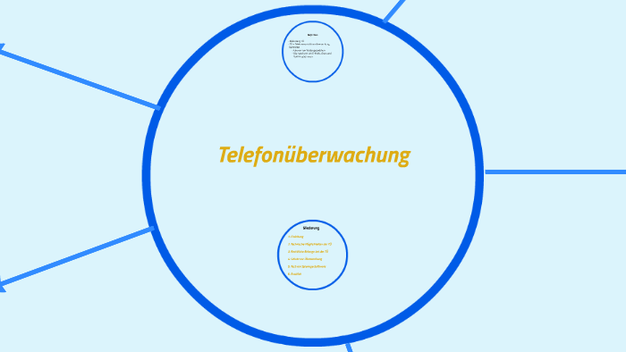 telefonüberwachung definition