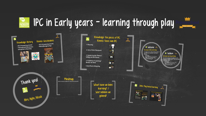 Copy of IPC in Early Years - Learning through Play by NIcole