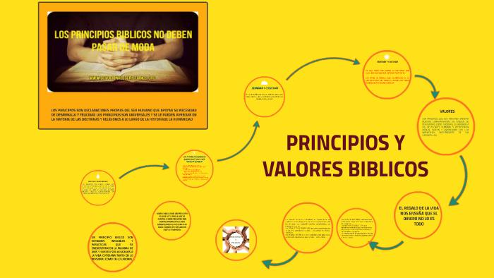 principios y valores biblicos aplicados