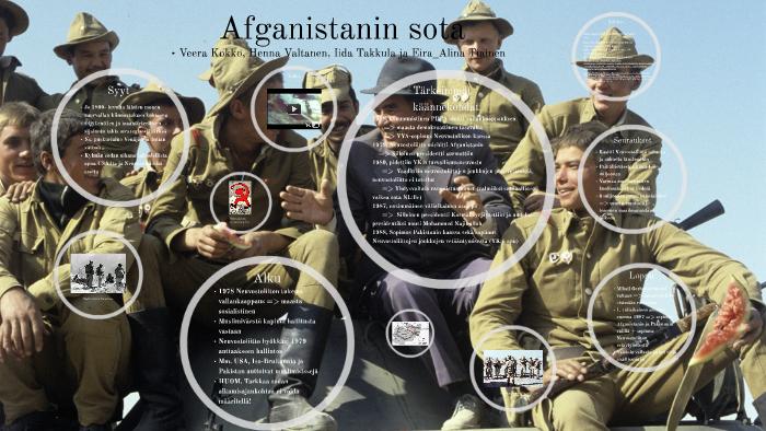 Afganistanin Sota 1979