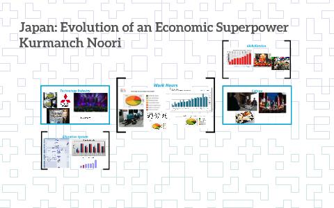 Japan: Evolution of an Economic Superpower by Kurmanch Noori
