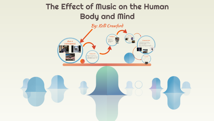 music effects on human body