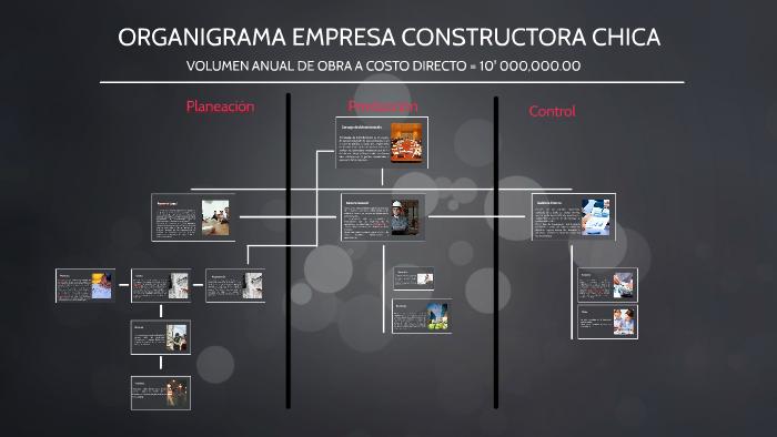 Organigrama empresa constructora chica by monica vasquez for Organigrama de una empresa constructora