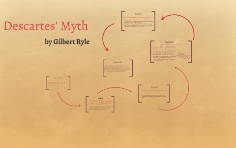 ryle descartes myth