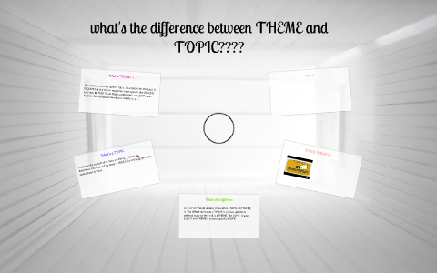 Whats The Difference Between Theme And Topic By Giselle Alfonso
