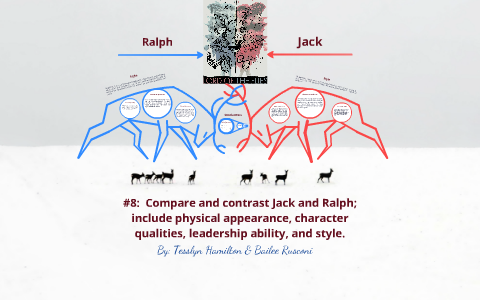 compare and contrast ralph and jack