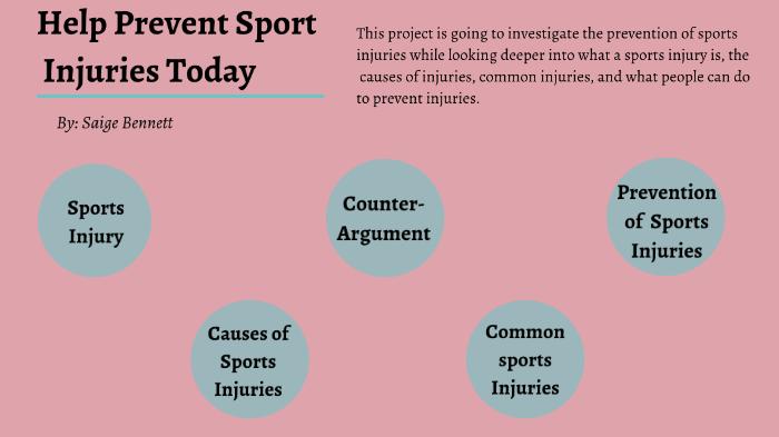 prevention of sports injuries by Saige Bennett on Prezi Next