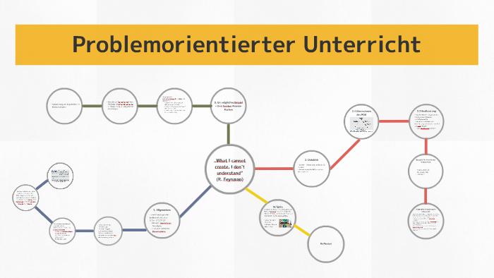 Problemorientierter Unterricht By Maximilian Muller Greve