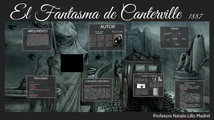 El Fantasma De Canterville By Natalia Lillo On Prezi