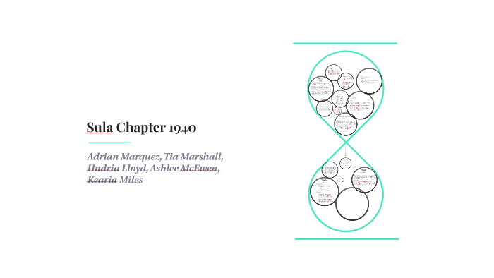Chapter 1940 by Adrian Marquez on Prezi