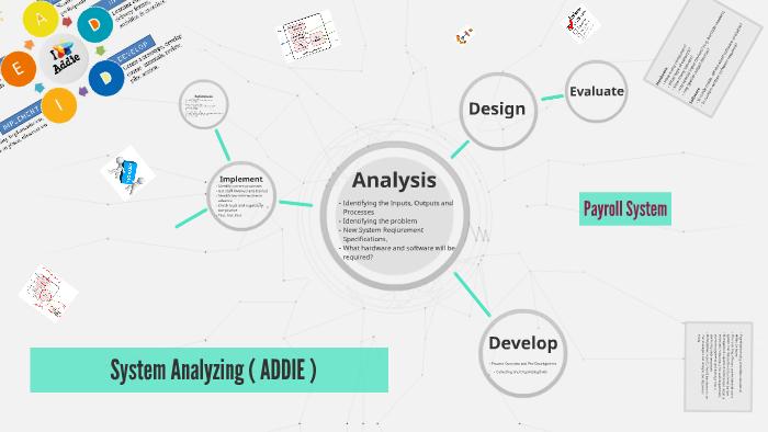 System Analyzing By Sanjeevi Sutharshan On Prezi Next