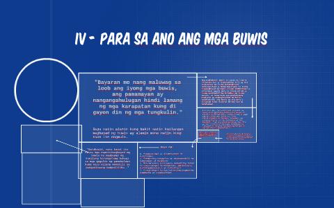 IV - Para sa Ano ang mga Buwis by Marielle Buenaobra on Prezi