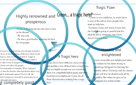 Creon tragic hero essay