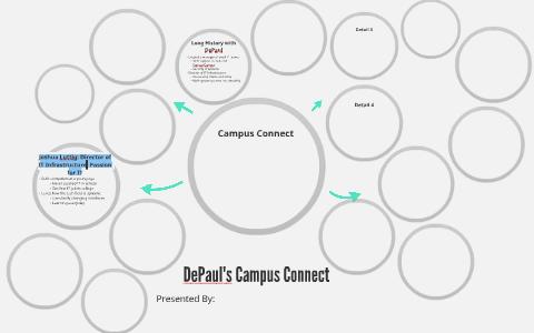 DePaul's Campus Connect by Keyesa Green on Prezi