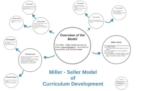 Miller - Seller Model of Curriculum Development by on Prezi