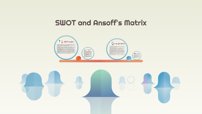 SWOT and Ansoff'