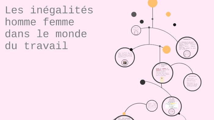 Les Inegalites Homme Femme Dans Le Monde Du Travail By Mathilde