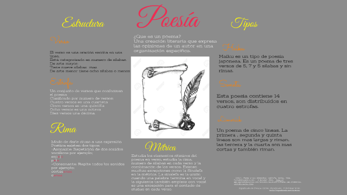 Poesía by Laura Bautista on Prezi