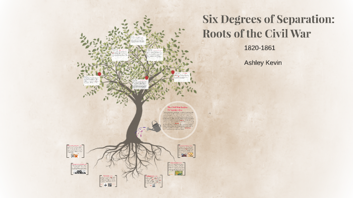 Six Degrees Of Separation The Road To The Civil War By Ashley Kevin On Prezi
