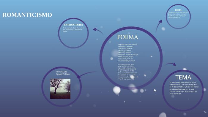 Poema By Miguel Angel Serra On Prezi