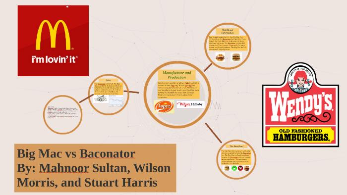 Big Mac vs Baconator by Mahnoor Sultan