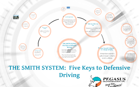 The Smith System Five Keys To Defensive Driving By Scott Lachut On Prezi