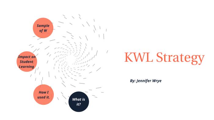 Kwl Strategy By Jennifer Wrye On Prezi Next