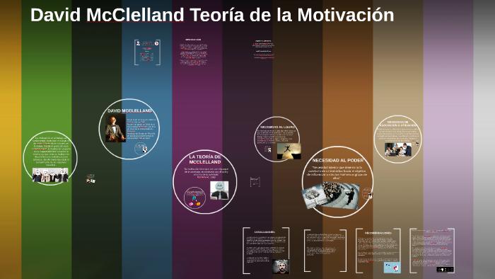 David Mcclelland Teoría De La Motivación By Katiie Flamenco