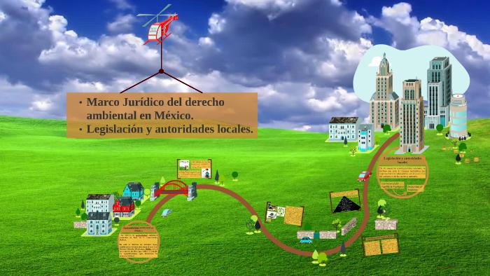 Marco Jurídico Del Derecho Ambiental En México By Ernesto