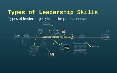 Types of leadership styles by Leon Ogilvie on Prezi