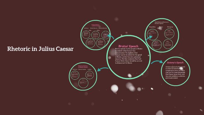 brutus speech julius caesar analysis