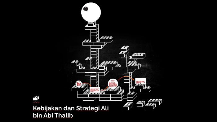 Kebijakan dan Strategi Ali bin Abi Thalib by Farah Alysa on