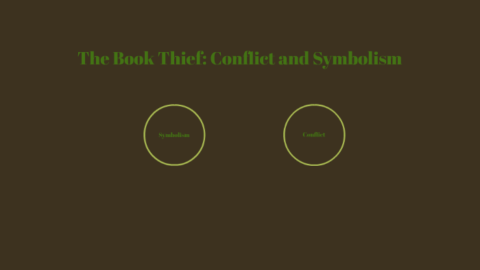 what is the conflict in the book thief