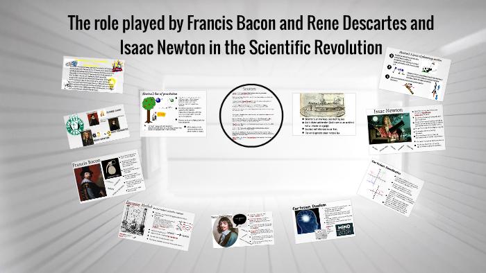 francis bacon and rene descartes