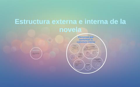 Estructura Externa E Interna De La Novela By Mafer Nava