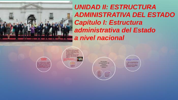 Unidad Ii Estructura Administrativa Del Estado By Carolina