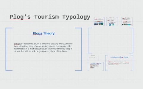 Plog's Tourism Typology by Freddie Horwood on Prezi