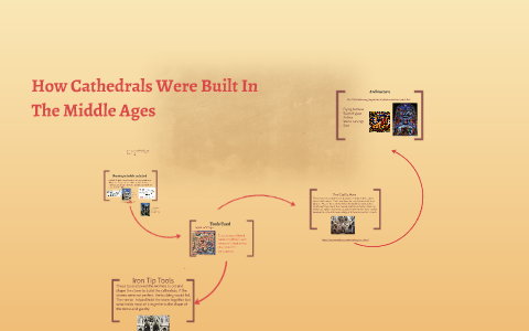 How Cathedrals Were Built In The Middle Ages by Emily
