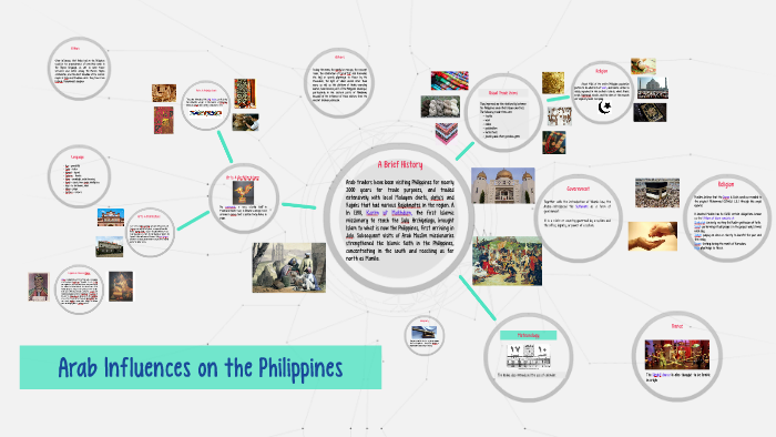 Image result for arabic philippines