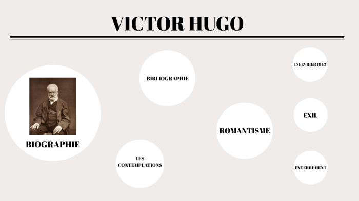 Victor Hugo By Acelua Kurt On Prezi Next