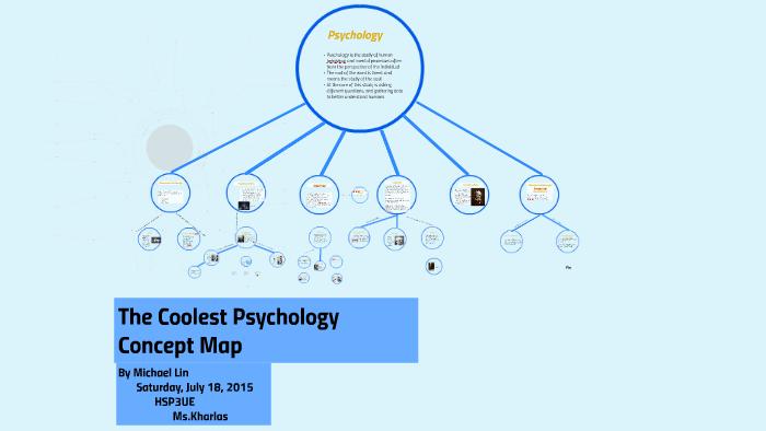 The Coolest Psychology Concept Map By Michael Lin On Prezi