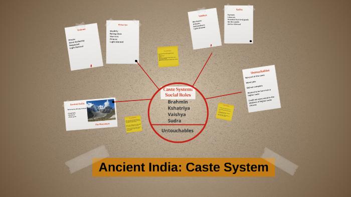 Ancient India: Caste System by Stephanie Stokes on Prezi