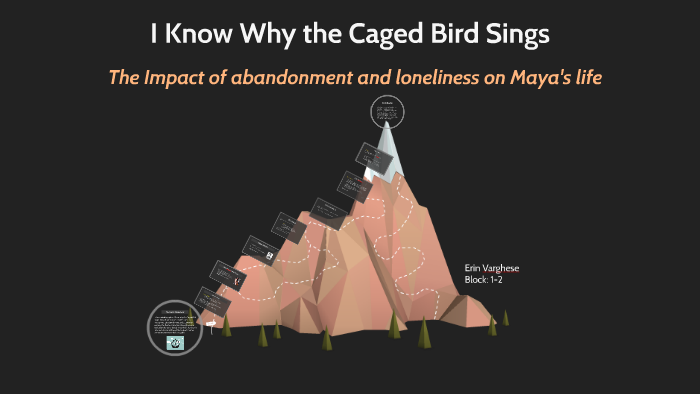 i know why the caged bird sings quotes about momma