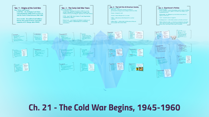 Ch. 21 - The Cold War Begins, 1945-1960 by Rebecca Kirchner on Prezi